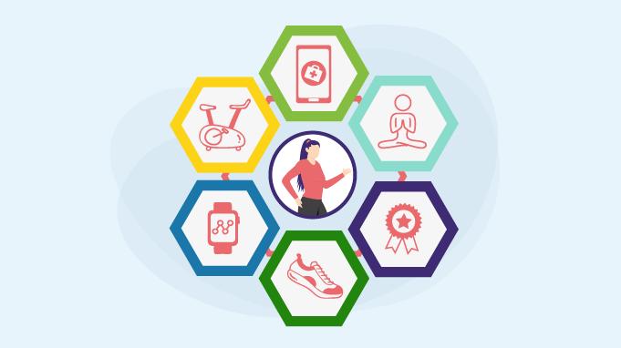 Virtual Wellness