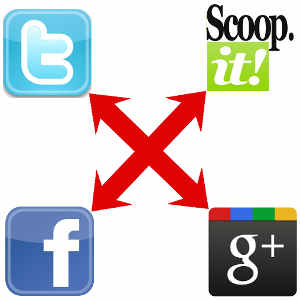 Cross Promotion on Different Social Networks